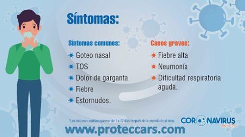 Síntomas del Covid-19 o Coronavirus