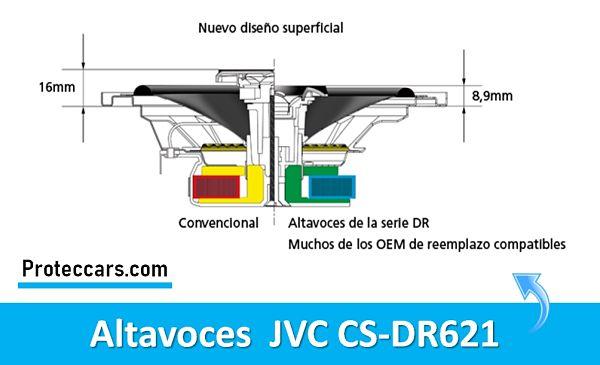 Medidas y Partes internas de los Altavoces JVC CS-DR621