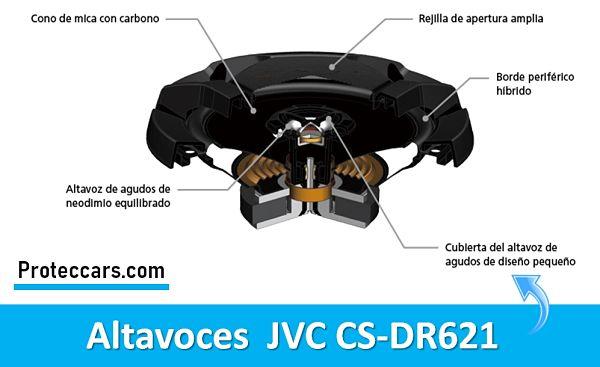 Partes internas de los Altavoces JVC CS-DR621